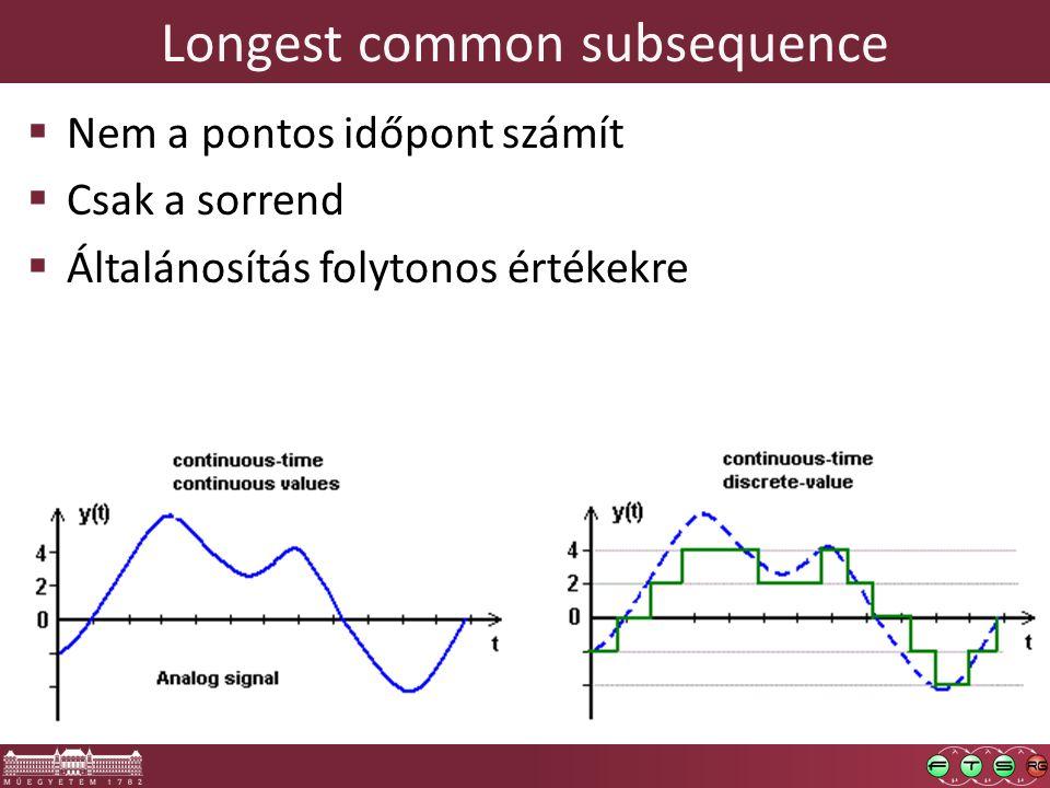 Longest common subsequence  Nem a pontos időpont számít  Csak a sorrend  Általánosítás folytonos értékekre