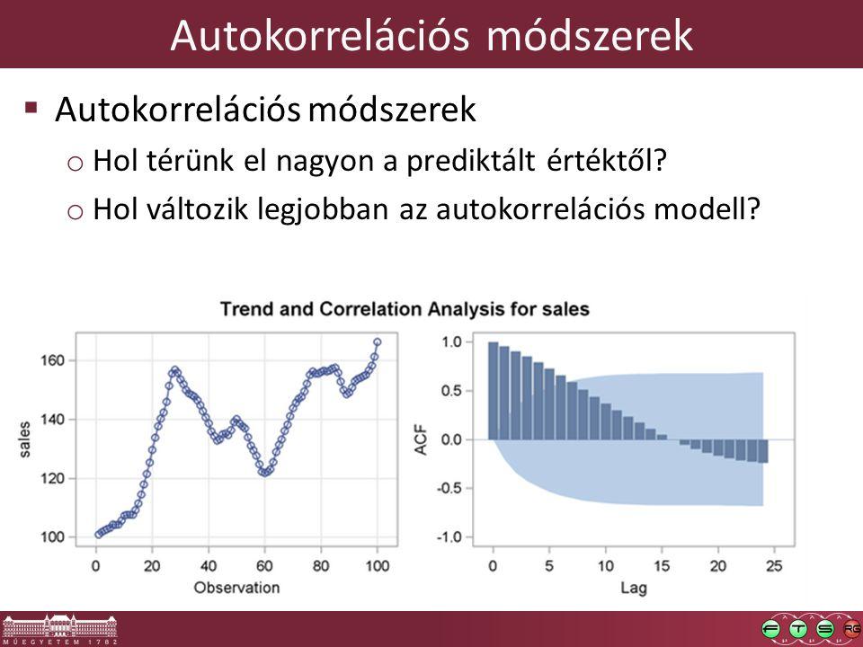 Autokorrelációs módszerek  Autokorrelációs módszerek o Hol térünk el nagyon a prediktált értéktől? o Hol változik legjobban az autokorrelációs modell