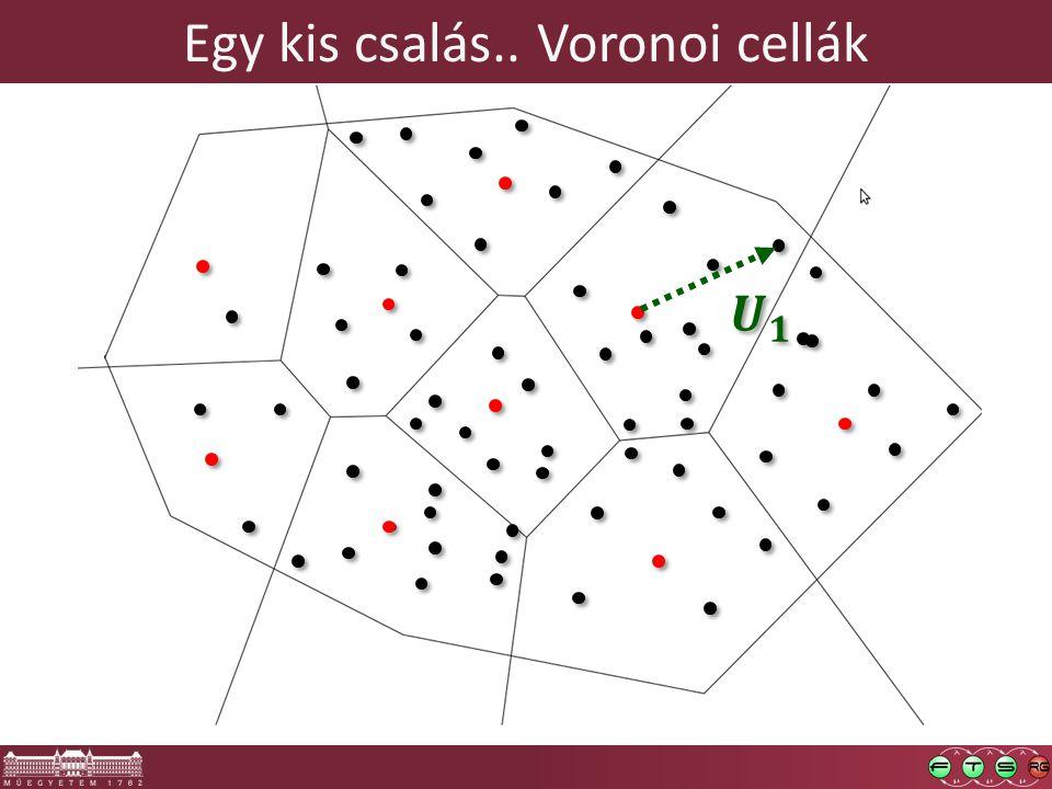 Egy kis csalás.. Voronoi cellák