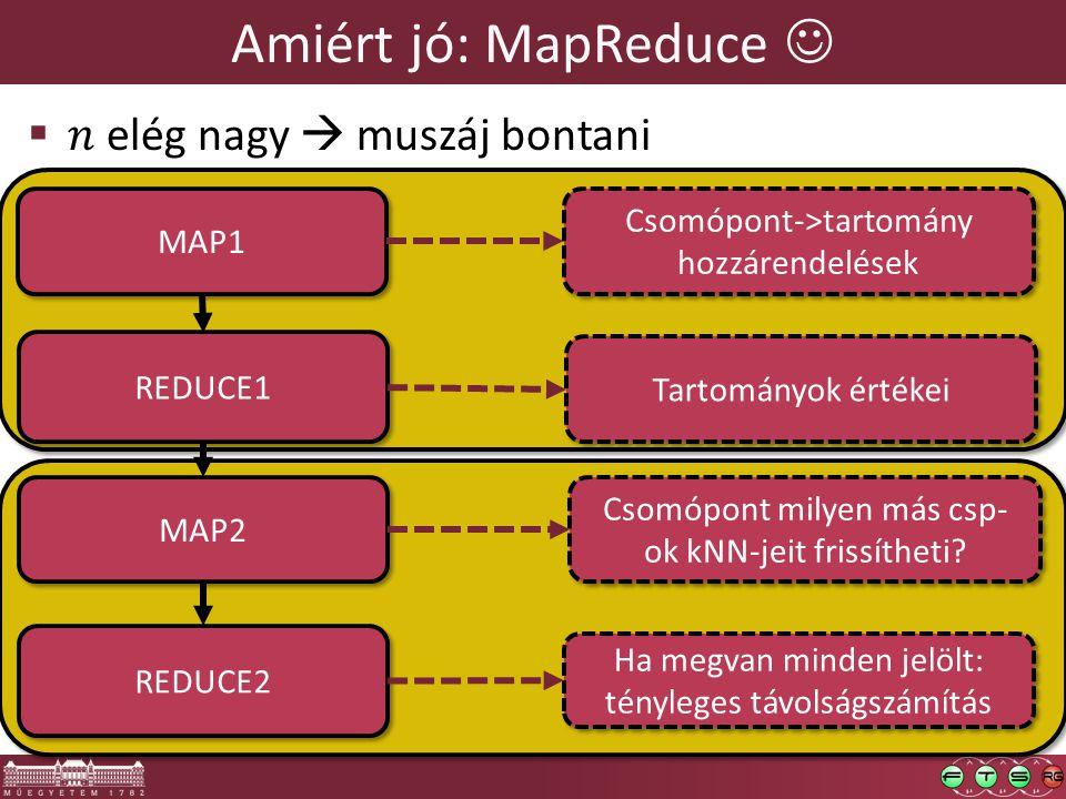 Amiért jó: MapReduce MAP1 REDUCE2 MAP2 Csomópont->tartomány hozzárendelések Csomópont milyen más csp- ok kNN-jeit frissítheti? Ha megvan minden jelölt