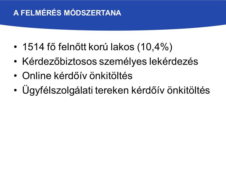 A FELMÉRÉS MÓDSZERTANA 1514 fő felnőtt korú lakos (10,4%) Kérdezőbiztosos személyes lekérdezés Online kérdőív önkitöltés Ügyfélszolgálati tereken kérd