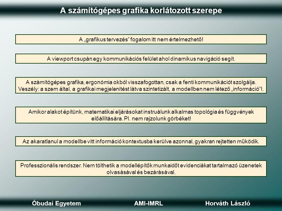 Óbudai Egyetem AMI-IMRL Horváth László A gyors fejlődés miatt általánosan elterjedt tévedések Hagyományos mérnöki tevékenységek számítógépre vitele.
