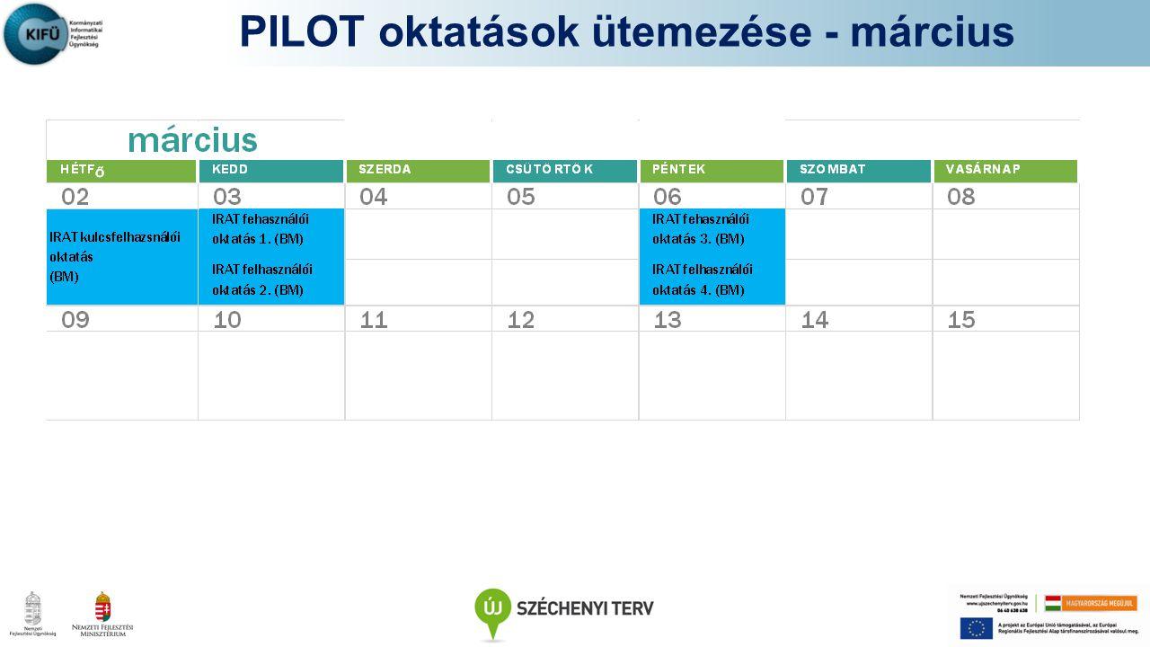 PILOT oktatások ütemezése - március