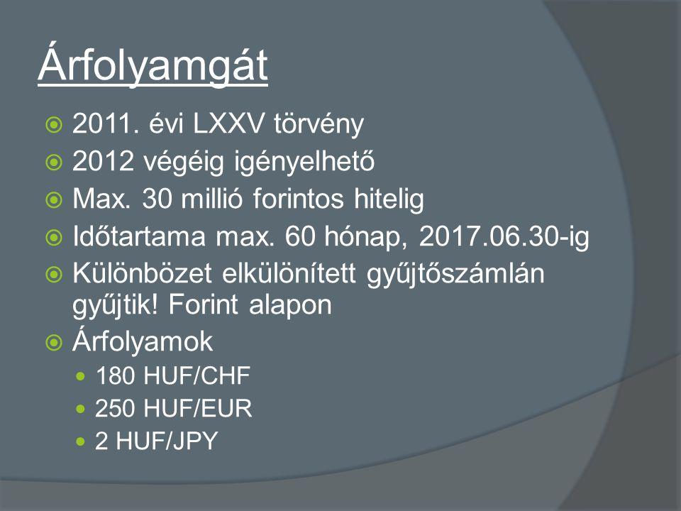 Árfolyamgát  2011. évi LXXV törvény  2012 végéig igényelhető  Max. 30 millió forintos hitelig  Időtartama max. 60 hónap, 2017.06.30-ig  Különböze
