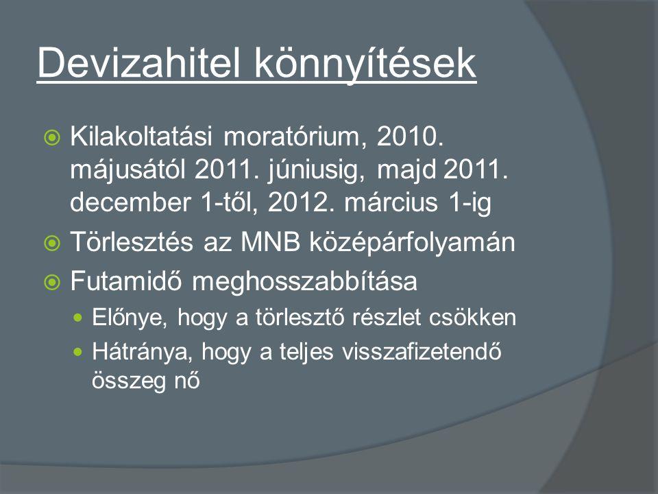 Devizahitel könnyítések  Kilakoltatási moratórium, 2010. májusától 2011. júniusig, majd 2011. december 1-től, 2012. március 1-ig  Törlesztés az MNB
