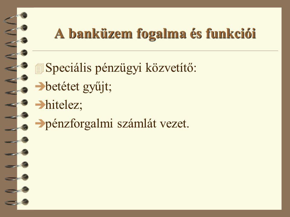 Pénzügyi szolgáltatások gazdaságtana 2. Dr. Vigvári András vigvaria@inext.hu