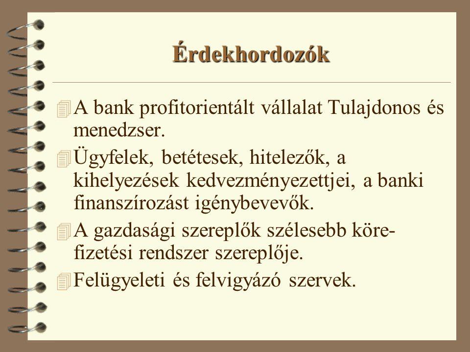 """A bank """"kockázatokkal kereskedő """"üzem è a gazdasági szereplők kockázatait átvállalja; è a különböző gazdasági szereplők kockázatait diverzifikálja; è jövedelme az általa vállalt kockázatokkal arányos."""