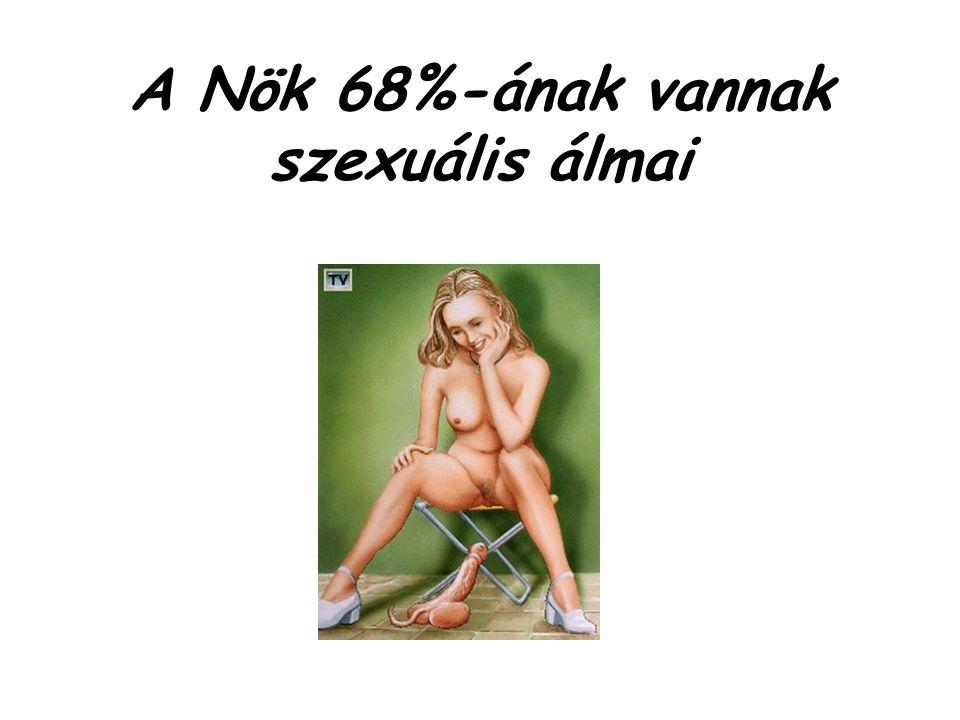 A Nök 68%-ának vannak szexuális álmai