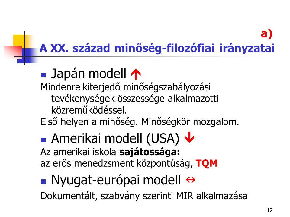 12 a) A XX. század minőség-filozófiai irányzatai Japán modell  Mindenre kiterjedő minőségszabályozási tevékenységek összessége alkalmazotti közreműkö