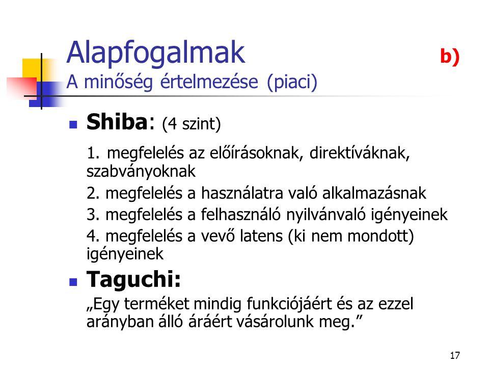 17 Alapfogalmak b) A minőség értelmezése (piaci) Shiba: (4 szint) 1. megfelelés az előírásoknak, direktíváknak, szabványoknak 2. megfelelés a használa