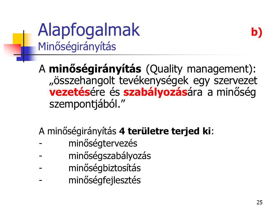 """25 Alapfogalmak b) Minőségirányítás A minőségirányítás (Quality management): """"összehangolt tevékenységek egy szervezet vezetésére és szabályozására a"""