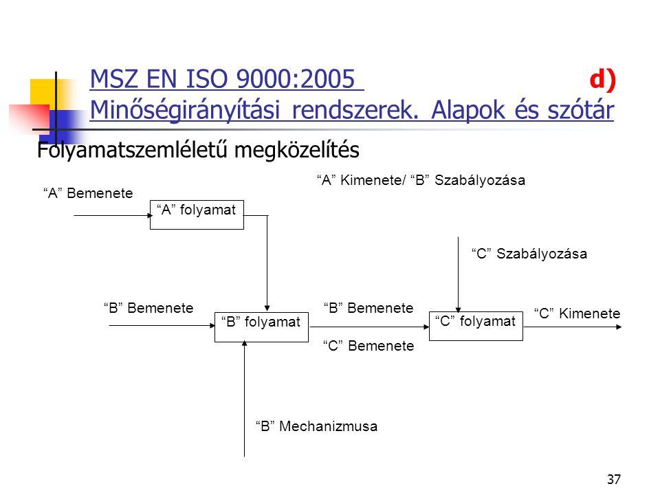 """37 MSZ EN ISO 9000:2005 d) Minőségirányítási rendszerek. Alapok és szótár Folyamatszemléletű megközelítés """"A"""" folyamat """"B"""" folyamat """"C"""" folyamat """"A"""" K"""