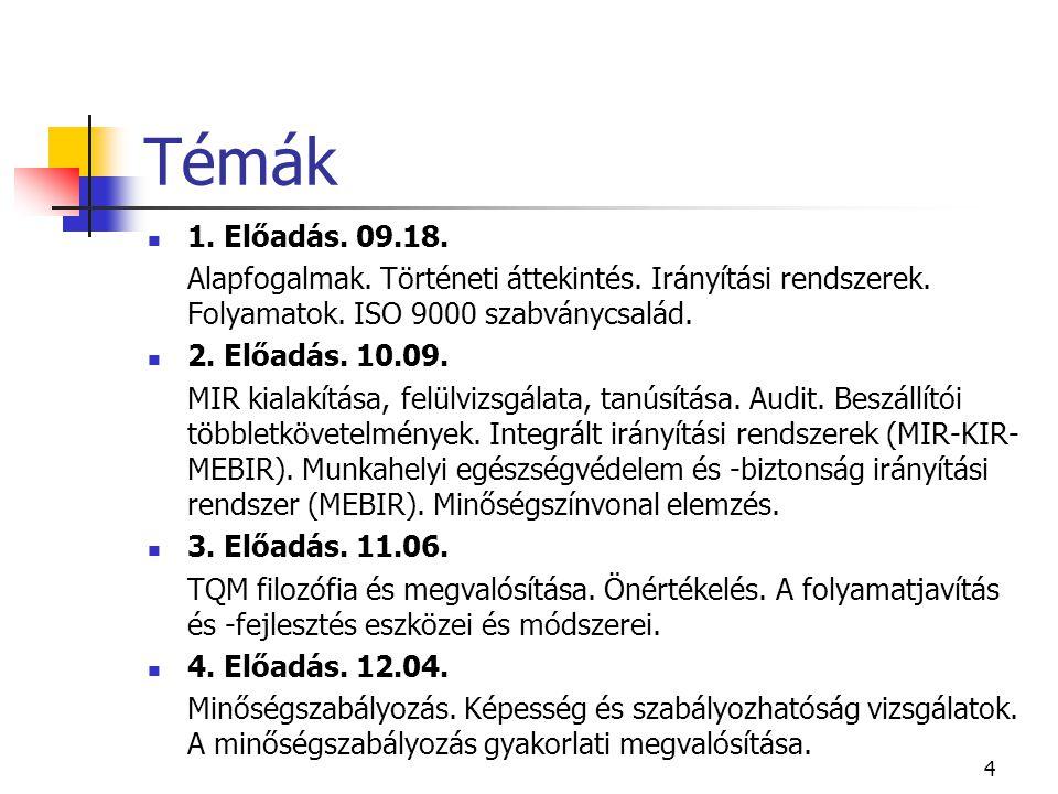 4 Témák 1. Előadás. 09.18. Alapfogalmak. Történeti áttekintés. Irányítási rendszerek. Folyamatok. ISO 9000 szabványcsalád. 2. Előadás. 10.09. MIR kial