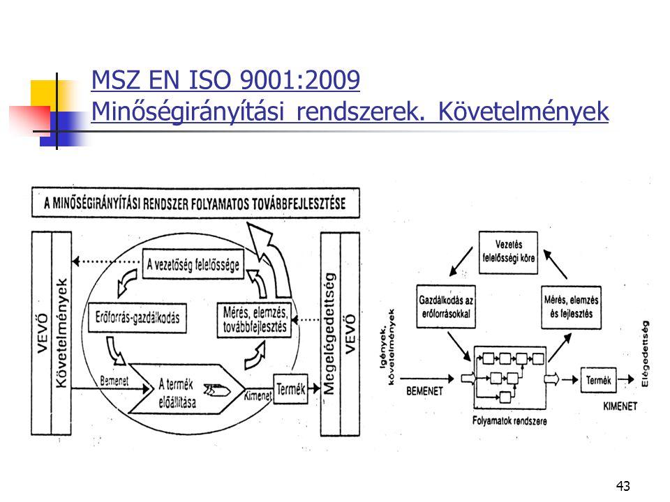 43 MSZ EN ISO 9001:2009 Minőségirányítási rendszerek. Követelmények