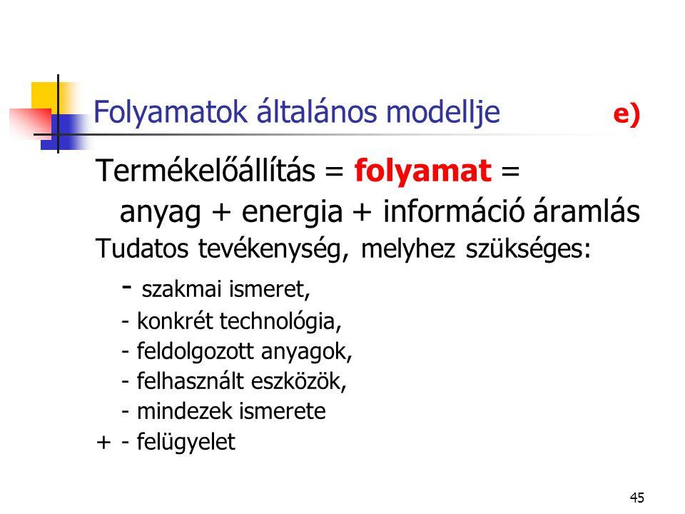 45 Folyamatok általános modellje e) Termékelőállítás = folyamat = anyag + energia + információ áramlás Tudatos tevékenység, melyhez szükséges: - szakm