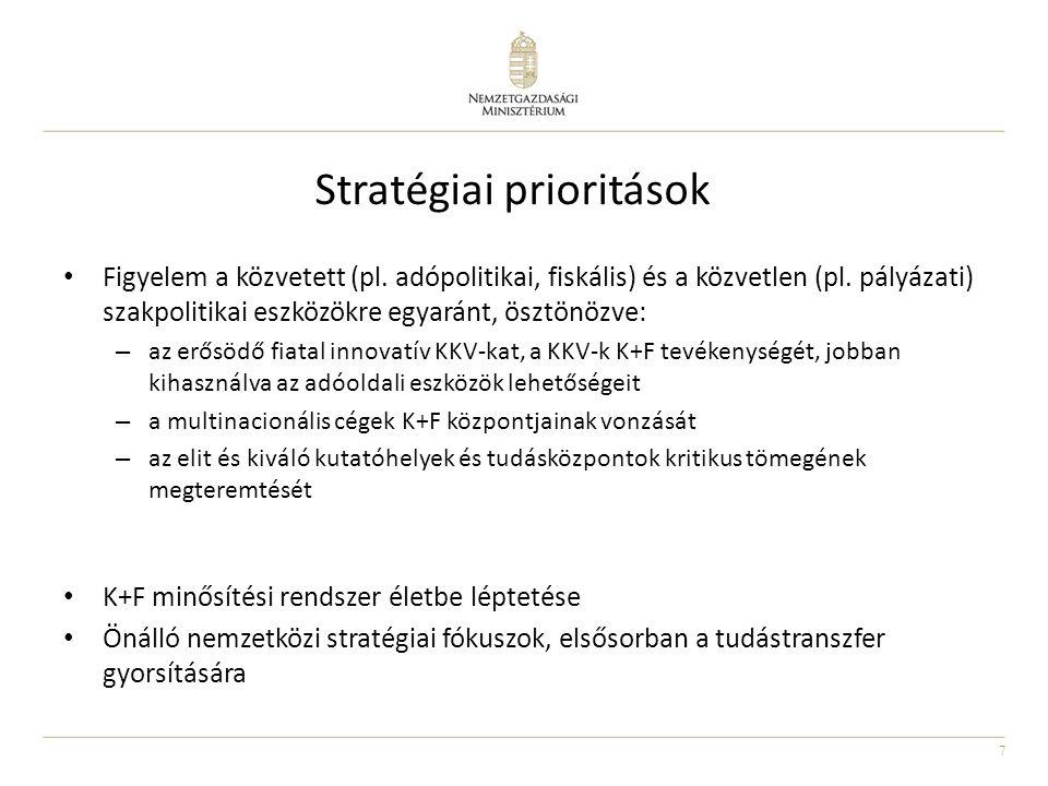 8 Az új K+F+I támogatáspolitika és finanszírozási rendszer Az indirekt eszközöket alkalmazó normatív K+F rendszer kialakítása (a jelenlegi rendszerben is erős, ugyanakkor a normatív K+F támogatásra és a KKV ösztönzésre alkalmatlan) K+F tevékenységet ösztönző adórendszerben alkalmazandó egységes K+F fogalomrendszer kialakítása K+F minősítő rendszer kiépítése Keresleti oldali ösztönzés (innovatív közbeszerzés) Voucher szkémák Vásárolt K+F szolgáltatás ösztönzése Új finanszírozási formák, eszközök bekapcsolása a direkt, pályázati rendszer, vissza nem térítendő támogatások mellett magvető tőke