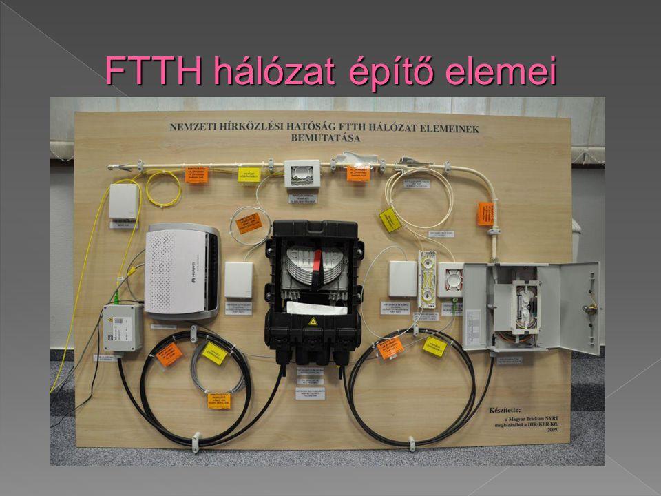  Az FTTX hálózat nyilvántartására kellő figyelmességet kell fordítani (ezt a hálózatot gyakran bővítik átrendezik).