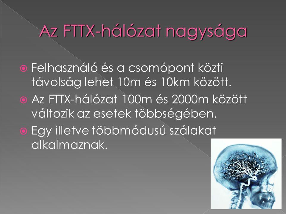  Felhasználó és a csomópont közti távolság lehet 10m és 10km között.  Az FTTX-hálózat 100m és 2000m között változik az esetek többségében.  Egy ill