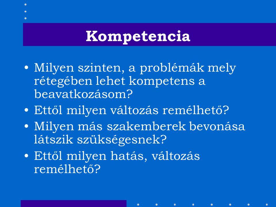 Kompetencia Milyen szinten, a problémák mely rétegében lehet kompetens a beavatkozásom? Ettől milyen változás remélhető? Milyen más szakemberek bevoná