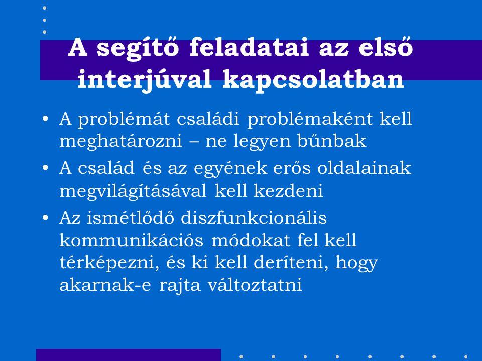 A segítő feladatai az első interjúval kapcsolatban A problémát családi problémaként kell meghatározni – ne legyen bűnbak A család és az egyének erős o