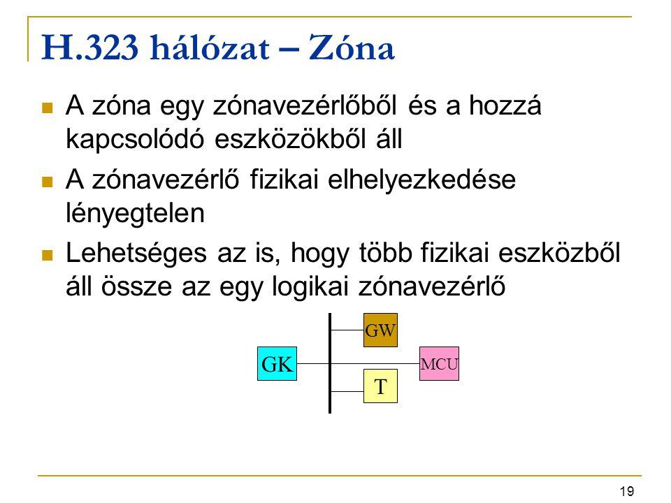 19 H.323 hálózat – Zóna A zóna egy zónavezérlőből és a hozzá kapcsolódó eszközökből áll A zónavezérlő fizikai elhelyezkedése lényegtelen Lehetséges az