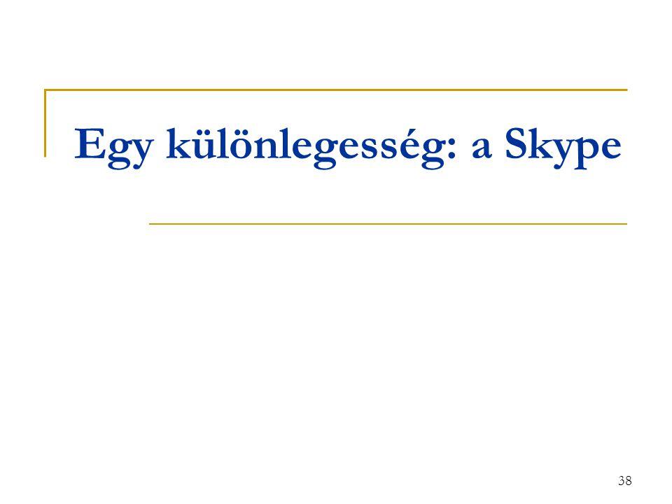 38 Egy különlegesség: a Skype