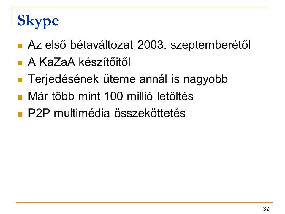 39 Skype Az első bétaváltozat 2003. szeptemberétől A KaZaA készítőitől Terjedésének üteme annál is nagyobb Már több mint 100 millió letöltés P2P multi