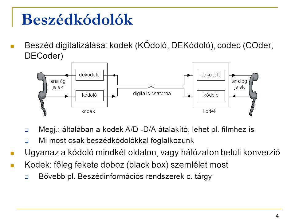 4 Beszéd digitalizálása: kodek (KÓdoló, DEKódoló), codec (COder, DECoder)  Megj.: általában a kodek A/D -D/A átalakító, lehet pl. filmhez is  Mi mos
