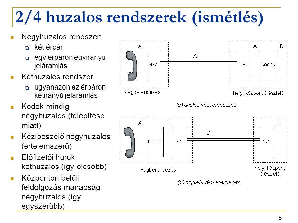 5 Négyhuzalos rendszer:  két érpár  egy érpáron egyirányú jeláramlás Kéthuzalos rendszer  ugyanazon az érpáron kétirányú jeláramlás Kodek mindig né