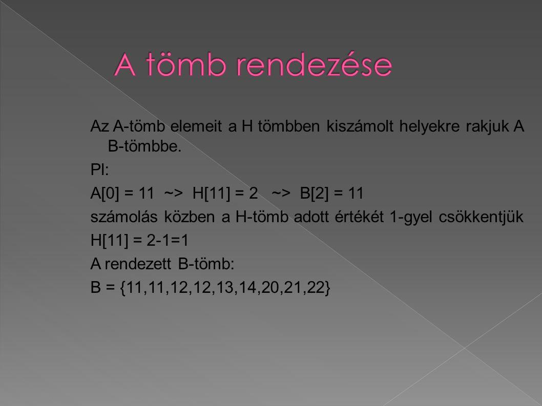 Az A-tömb elemeit a H tömbben kiszámolt helyekre rakjuk A B-tömbbe. Pl: A[0] = 11 ~> H[11] = 2 ~> B[2] = 11 számolás közben a H-tömb adott értékét 1-g