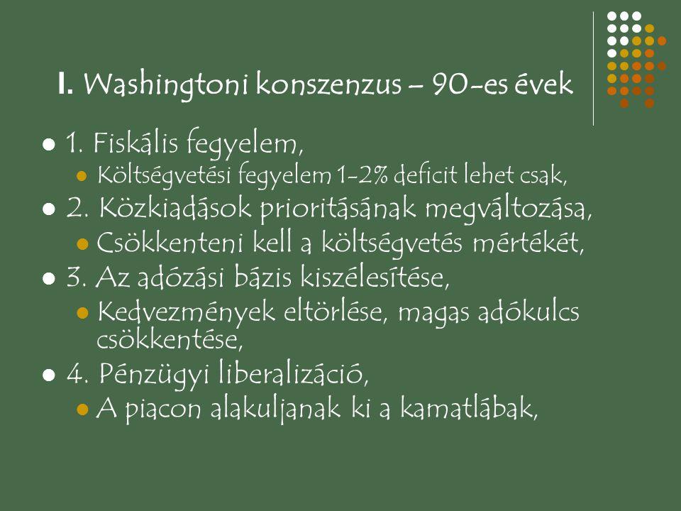 I. Washingtoni konszenzus – 90-es évek 1. Fiskális fegyelem, Költségvetési fegyelem 1-2% deficit lehet csak, 2. Közkiadások prioritásának megváltozása