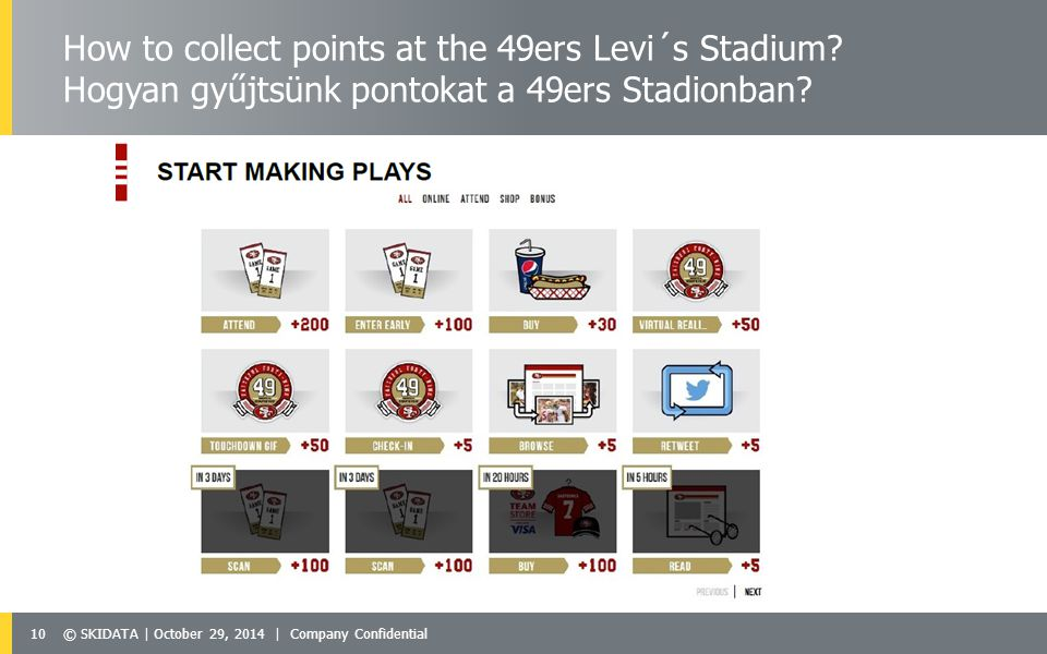 10© SKIDATA | October 29, 2014 | Company Confidential How to collect points at the 49ers Levi´s Stadium.