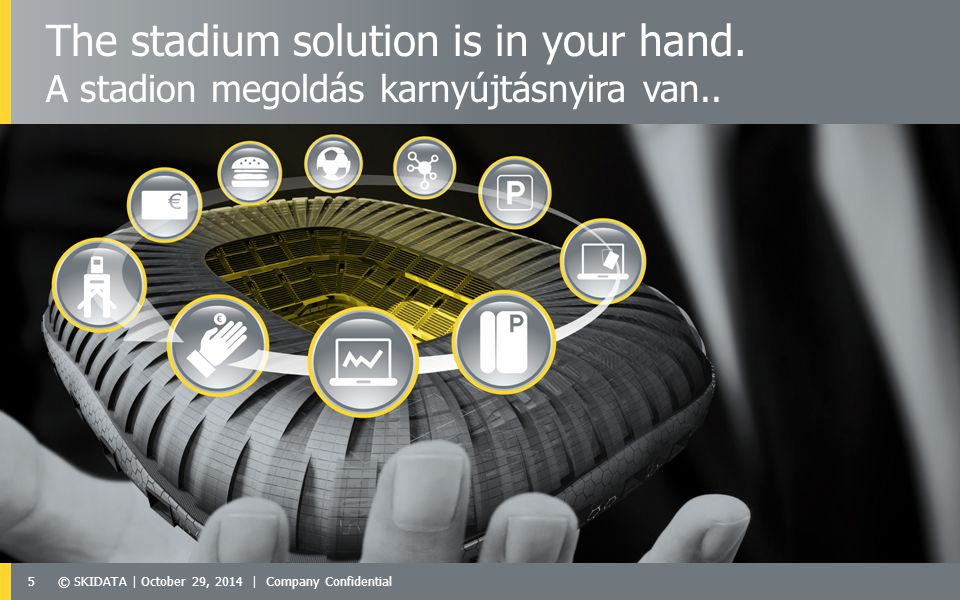5© SKIDATA | October 29, 2014 | Company Confidential The stadium solution is in your hand.