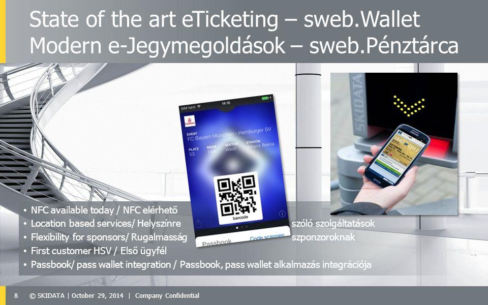 8© SKIDATA | October 29, 2014 | Company Confidential State of the art eTicketing – sweb.Wallet Modern e-Jegymegoldások – sweb.Pénztárca NFC available today / NFC elérhető Location based services/ Helyszínre szóló szolgáltatások Flexibility for sponsors/ Rugalmasságszponzoroknak First customer HSV / Első ügyfél Passbook/ pass wallet integration / Passbook, pass wallet alkalmazás integrációja
