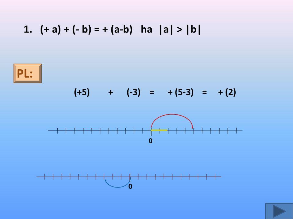 =+ (2) 1. (+ a) + (- b) = + (a-b) ha |a| > |b| PL: (+5)+(-3)= 0 + (5-3)