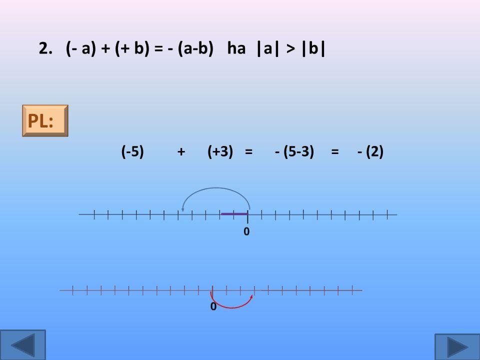 =- (2) 2. (- a) + (+ b) = - (a-b) ha |a| > |b| PL: (-5)+(+3)= 0 - (5-3)