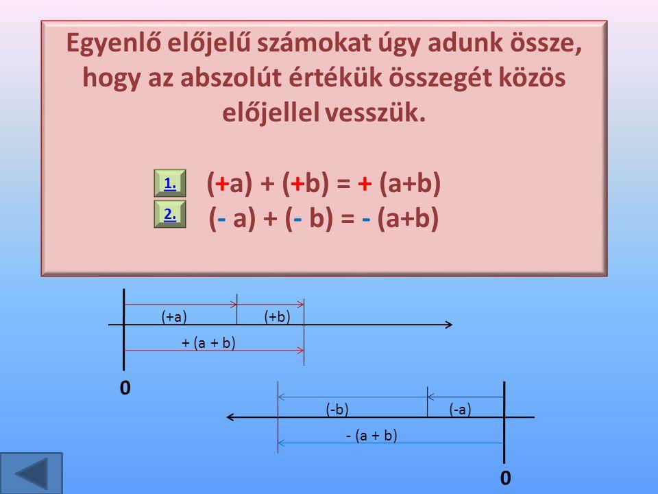 (+a)(+b) + (a + b) 0 - (a + b) (-a)(-b) 0 Egyenlő előjelű számokat úgy adunk össze, hogy az abszolút értékük összegét közös előjellel vesszük. (+a) +