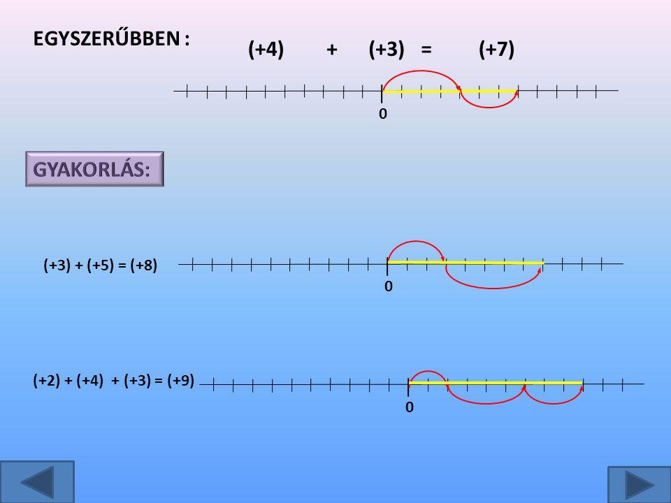 EGYSZERŰBBEN : (+4)+(+3)=(+7) 0 (+3) + (+5) = (+8) 0 (+2) + (+4) + (+3) = (+9) 0