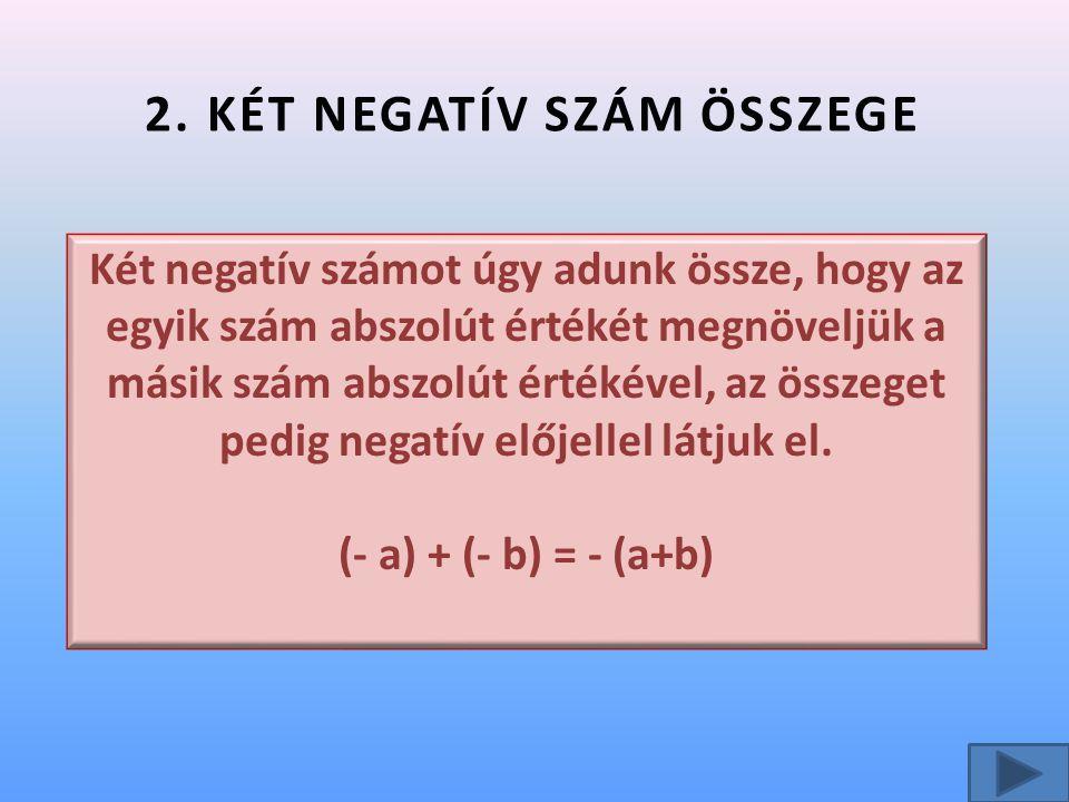 2. KÉT NEGATÍV SZÁM ÖSSZEGE Két negatív számot úgy adunk össze, hogy az egyik szám abszolút értékét megnöveljük a másik szám abszolút értékével, az ös