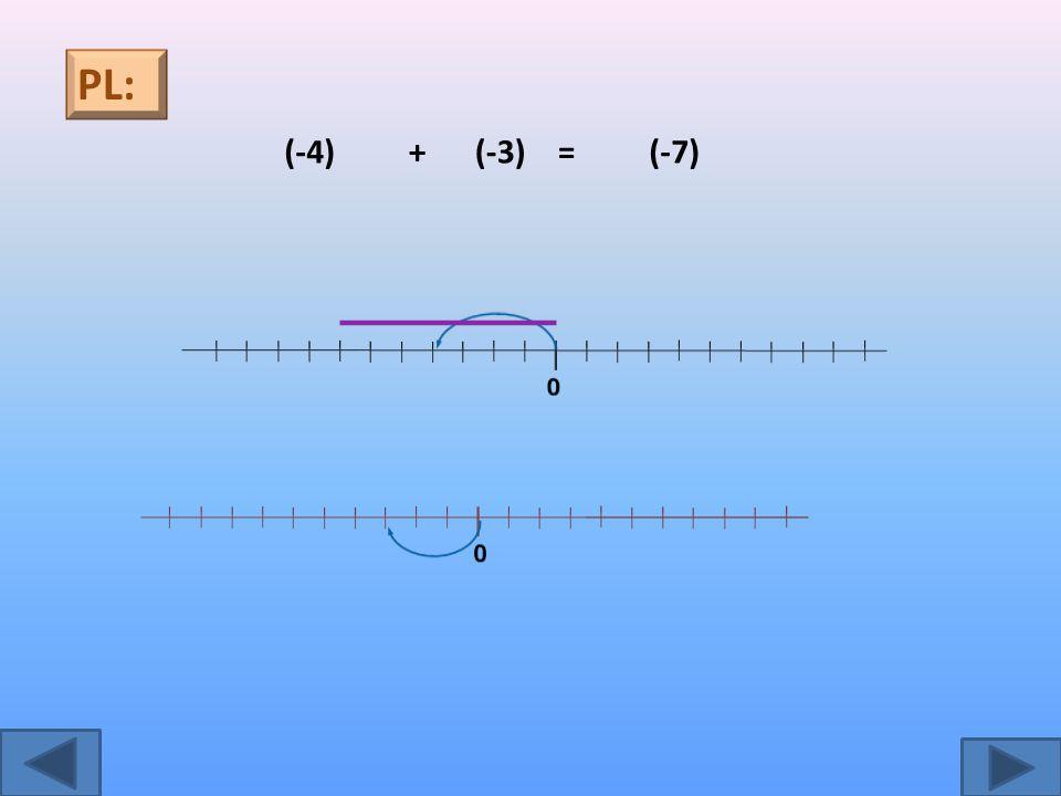 PL: (-4)+(-3)= 0 (-7)