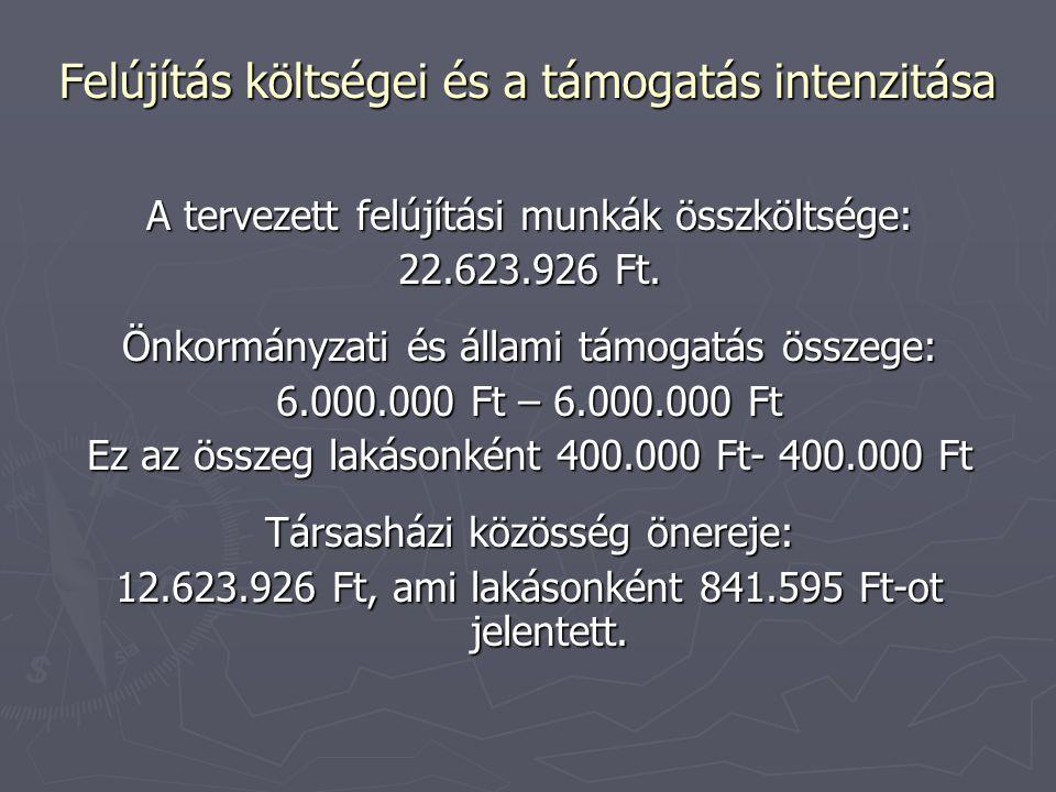 Felújítás költségei és a támogatás intenzitása A tervezett felújítási munkák összköltsége: 22.623.926 Ft.