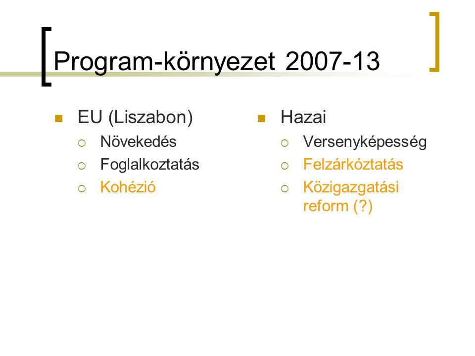 Program-környezet 2007-13 EU (Liszabon)  Növekedés  Foglalkoztatás  Kohézió Hazai  Versenyképesség  Felzárkóztatás  Közigazgatási reform (?)