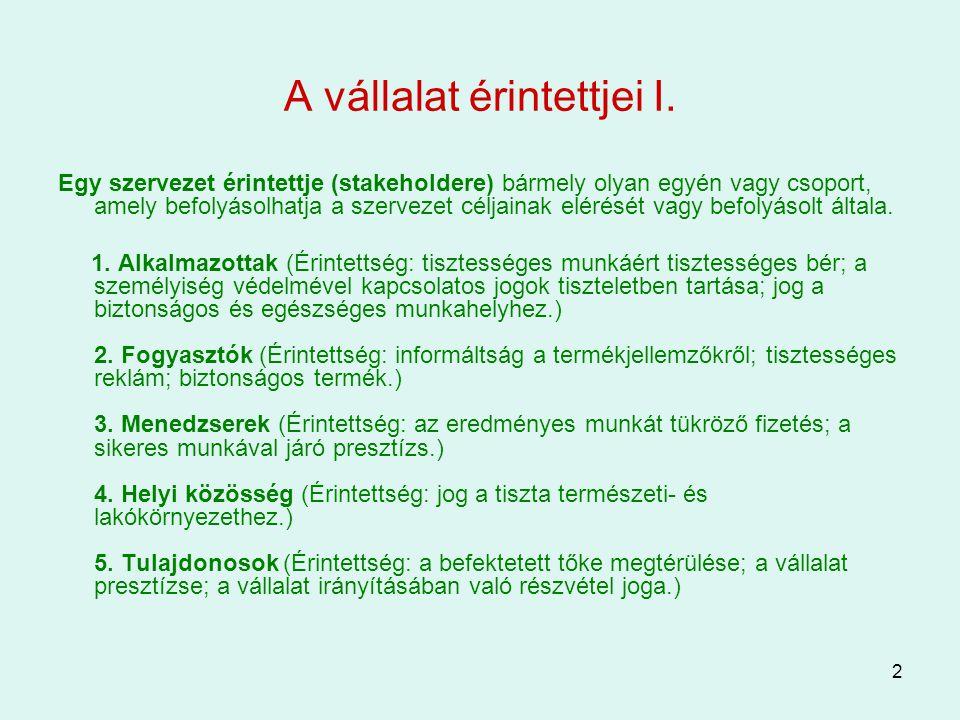 13 A vállalati etika intézményei IV.