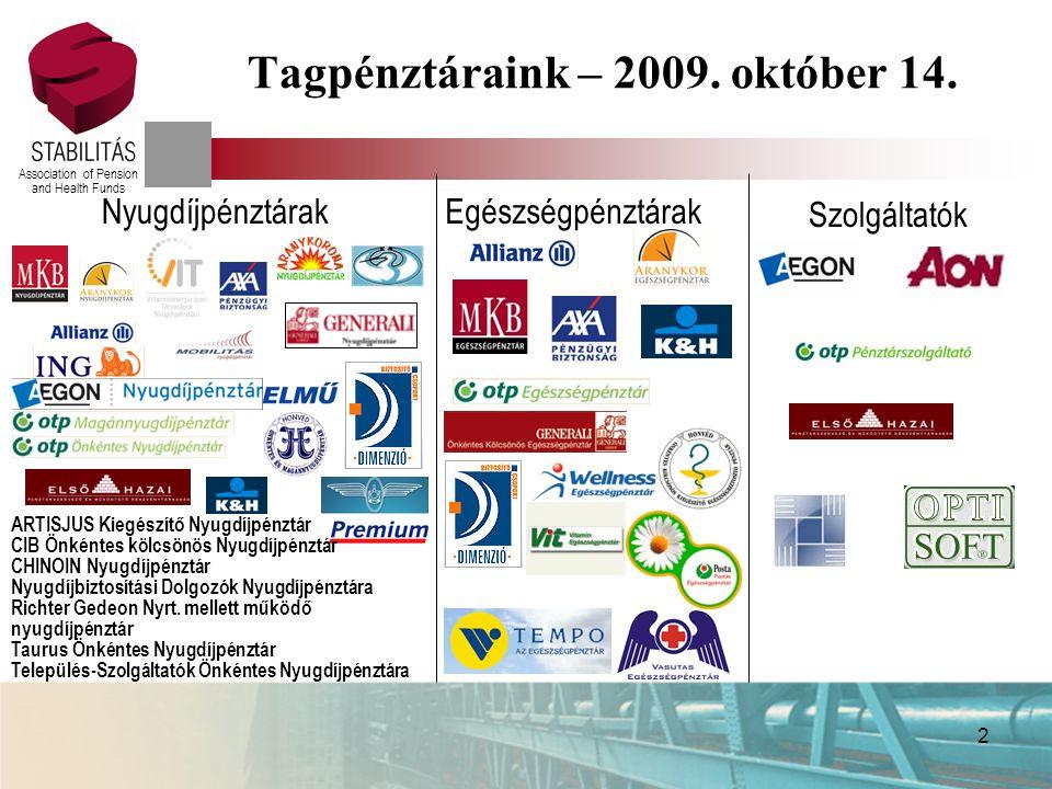 Association of Pension and Health Funds Szövetség adatai 2009.