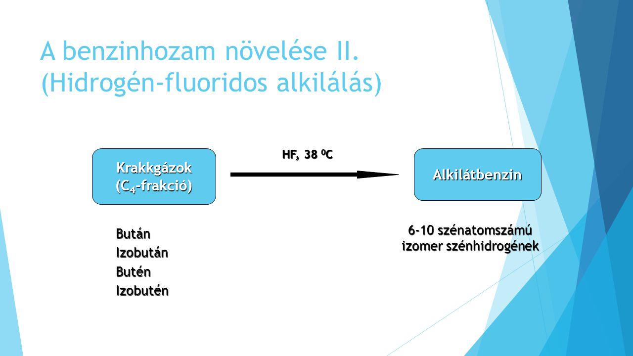A benzinhozam növelése II. (Hidrogén-fluoridos alkilálás) Krakkgázok (C 4 -frakció) Alkilátbenzin HF, 38 0 C ButánIzobutánButénIzobutén 6-10 szénatoms