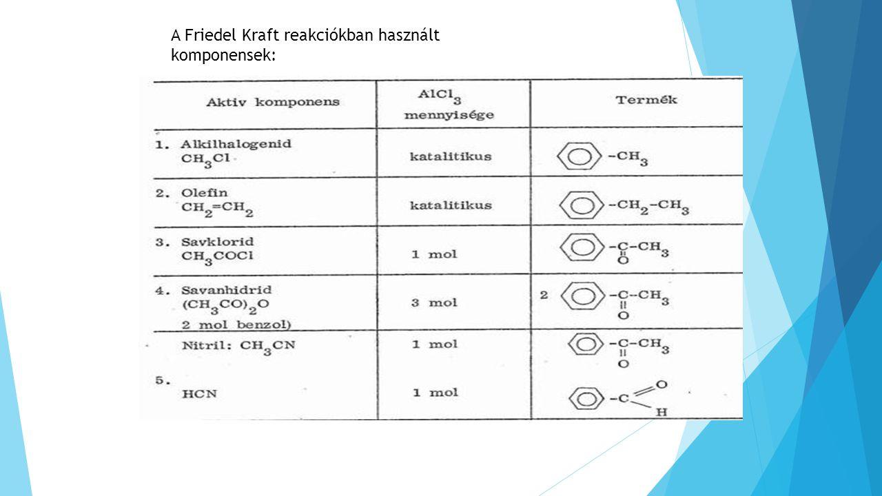 A Friedel Kraft reakciókban használt komponensek: