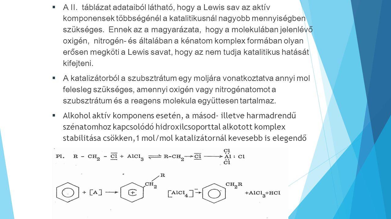  A II. táblázat adataiból látható, hogy a Lewis sav az aktív komponensek többségénél a katalitikusnál nagyobb mennyiségben szükséges. Ennek az a magy
