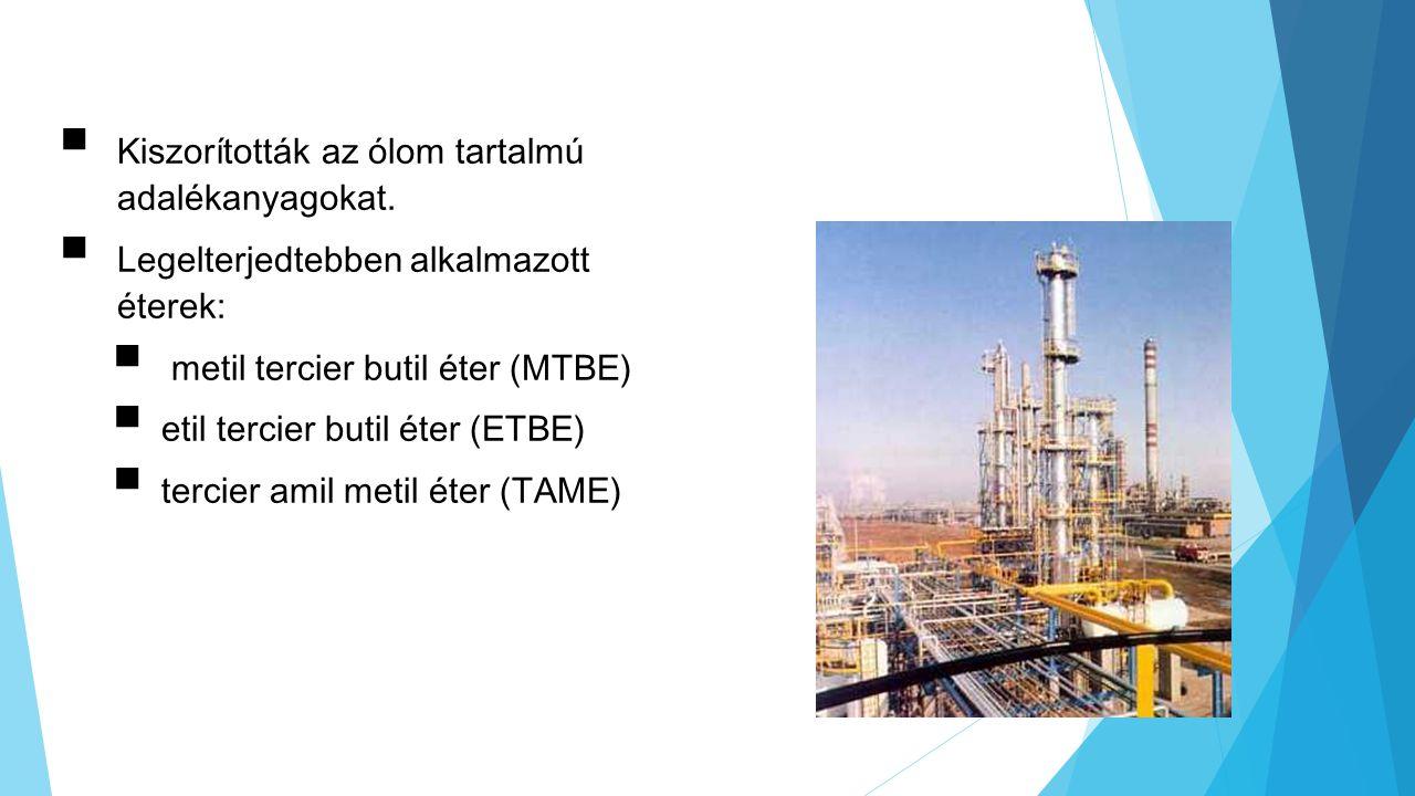 ▀Kiszorították az ólom tartalmú adalékanyagokat. ▀Legelterjedtebben alkalmazott éterek: ▀ metil tercier butil éter (MTBE) ▀etil tercier butil éter (ET