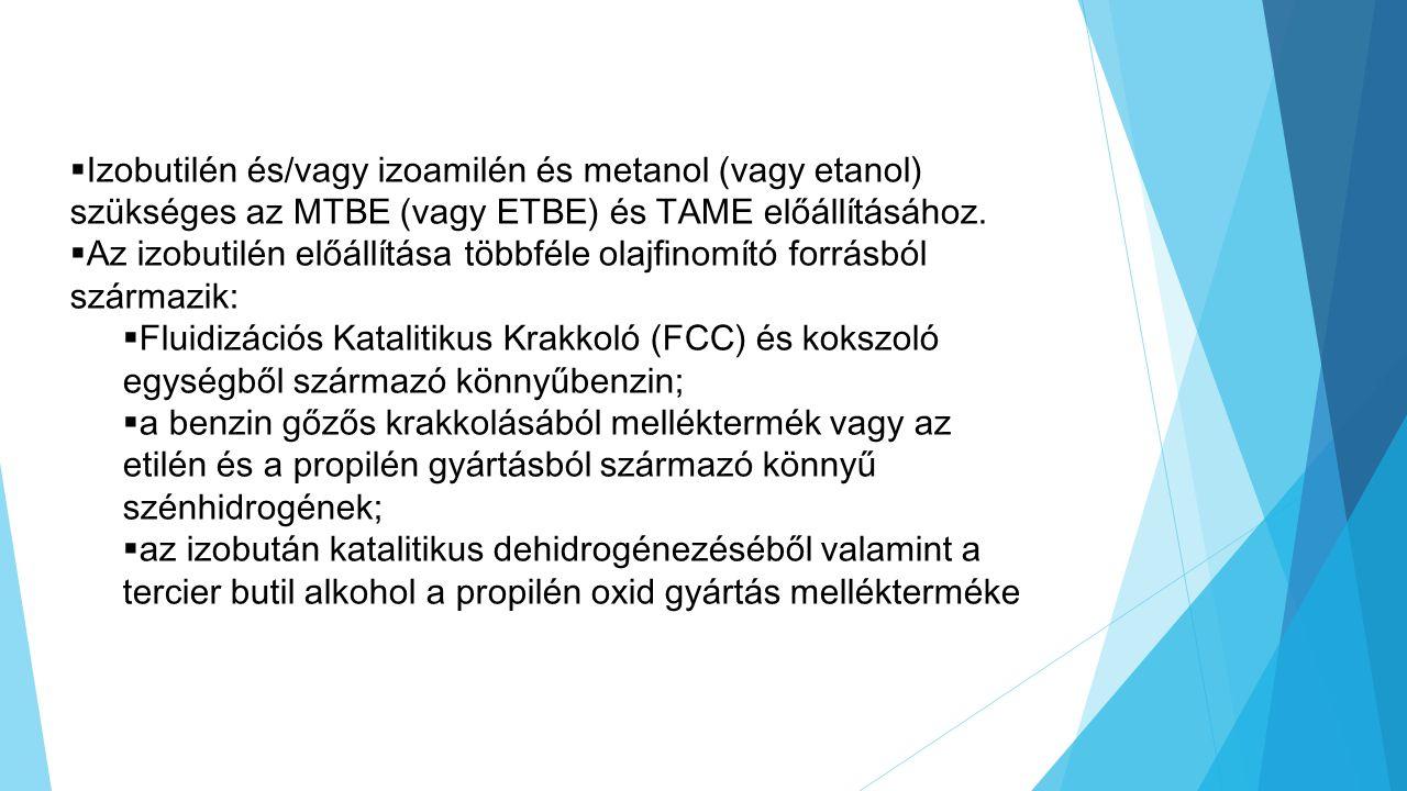  Izobutilén és/vagy izoamilén és metanol (vagy etanol) szükséges az MTBE (vagy ETBE) és TAME előállításához.