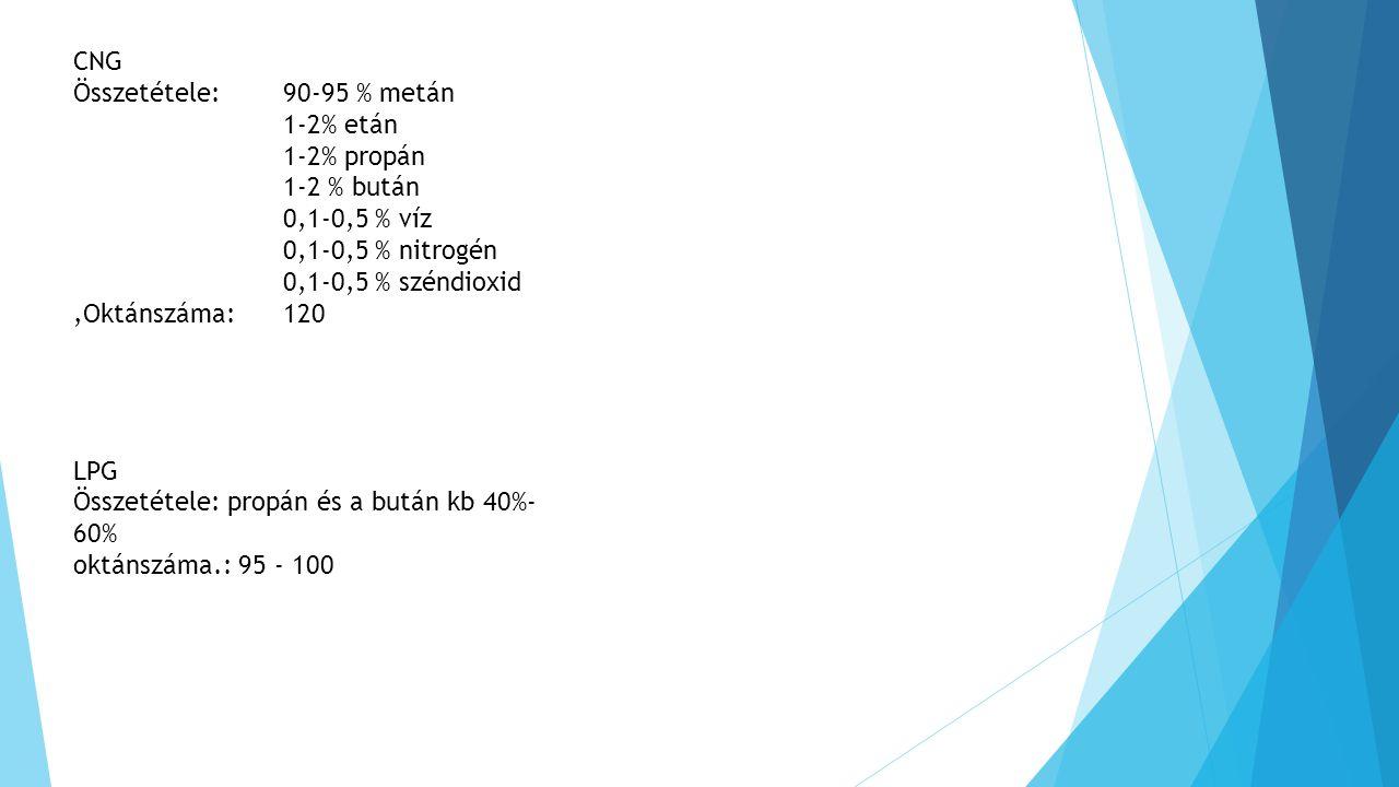 CNG Összetétele:90-95 % metán 1-2% etán 1-2% propán 1-2 % bután 0,1-0,5 % víz 0,1-0,5 % nitrogén 0,1-0,5 % széndioxid,Oktánszáma:120 LPG Összetétele: propán és a bután kb 40%- 60% oktánszáma.: 95 - 100